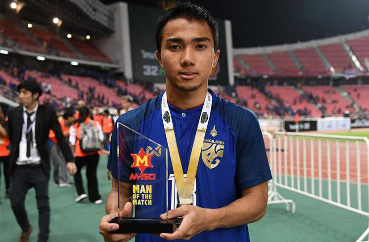 Award-thai